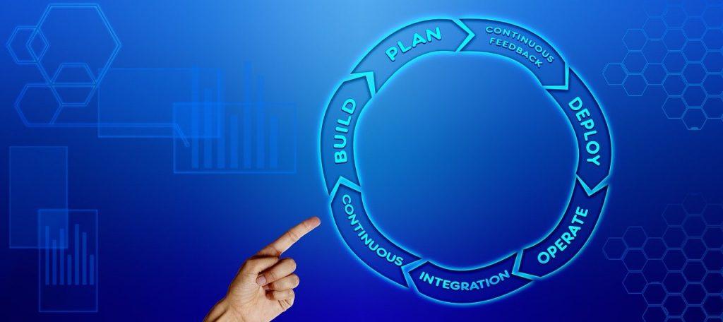 Méthode agile : Définition et importance de cette méthode spécifique